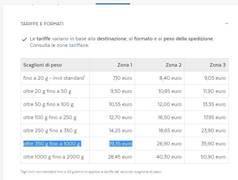 Raccomandata internazionale, screen costi-1.jpg