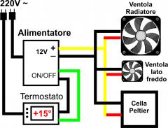 circuito elettrico cool
