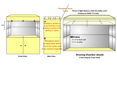 Growing Chamber plans